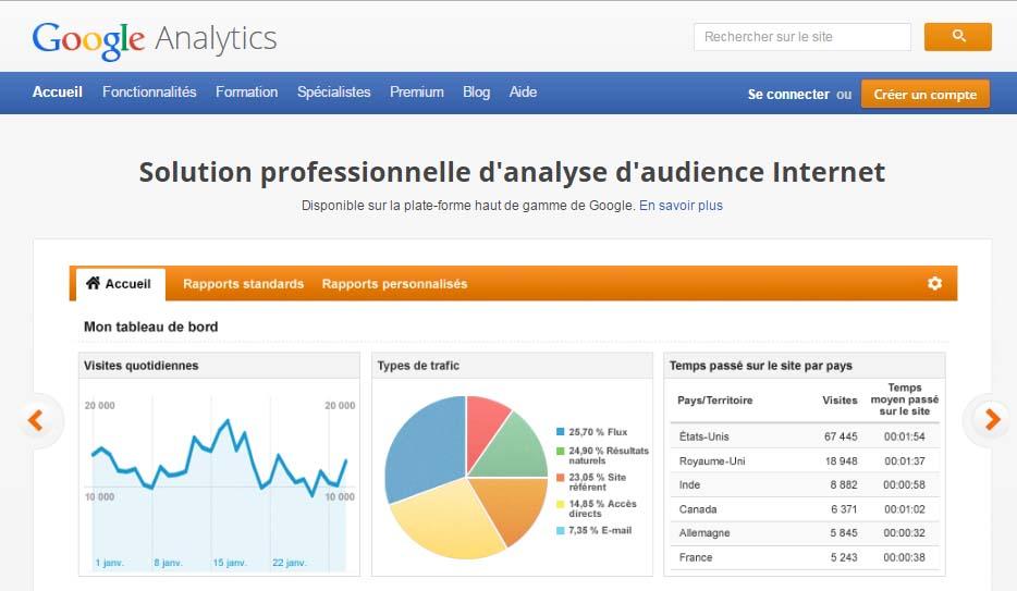 Créer compte Google Analytics